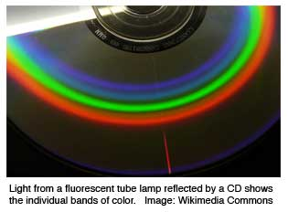 reflected light by CD from fluorescent tube lamp showing individual bands of color