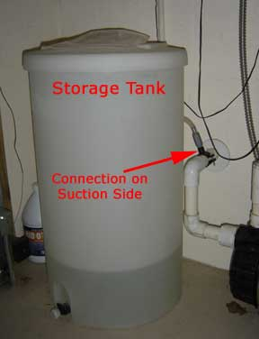 tank for our irrigation water treatment system